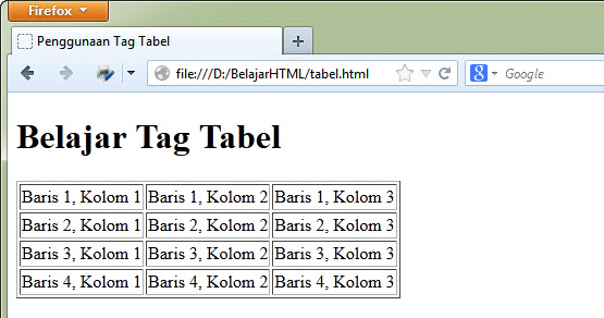 Cara Membuat tabel di HTML (tag table)