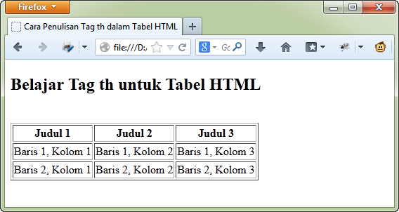 Cara membuat kolom header untuk tabel html tag th for Table header th