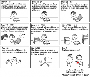 How to Teach Yourself Programming